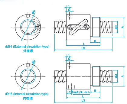 BSH1604滚珠丝杆图