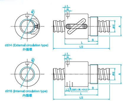 BSH1605滚珠丝杆图