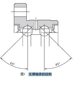 支撑轴承的结构图